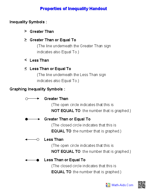 PreAlgebra Worksheets – Inequalities on a Number Line Worksheet