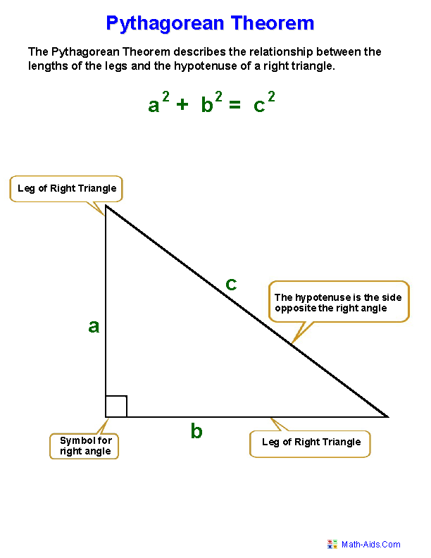 Geometry Worksheets | Index of Pythagorean Theorem Worksheets