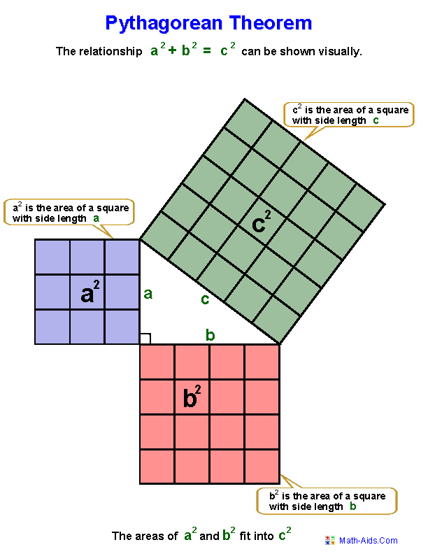 worksheet on pythagorean theorem