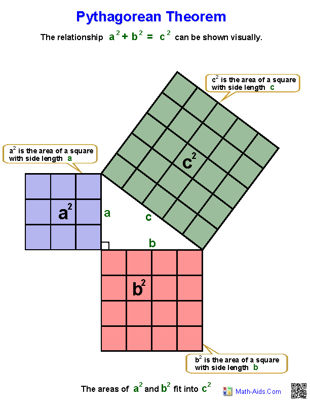 Pythagorean Theorem Worksheets