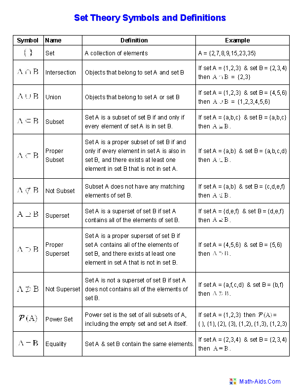 Set Theory Definitions Handout Worksheet