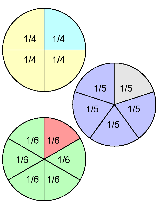 Fractions Worksheets – Maths Aids Worksheets