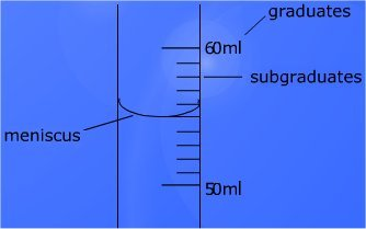 graduated-cylinder
